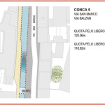 Naviglio_Conca_5_Marco