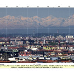 Panorama_Alpi_Torinese
