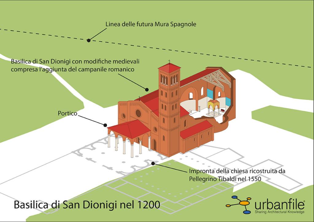 Basilica_di_San_Dionigi_1200