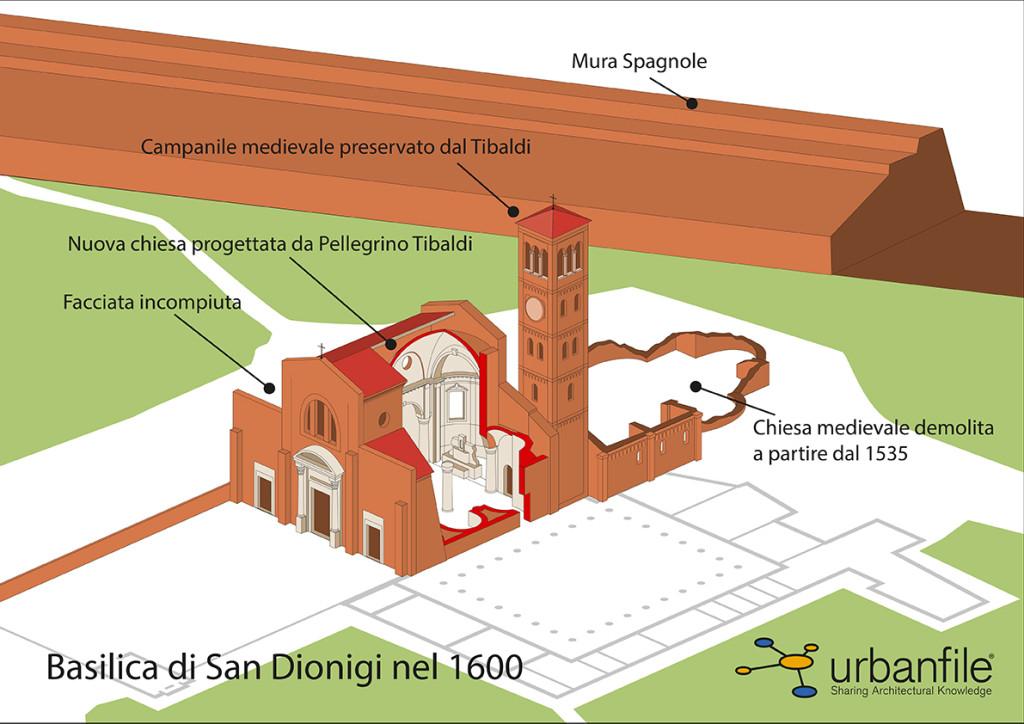 Basilica_di_San_Dionigi_1600
