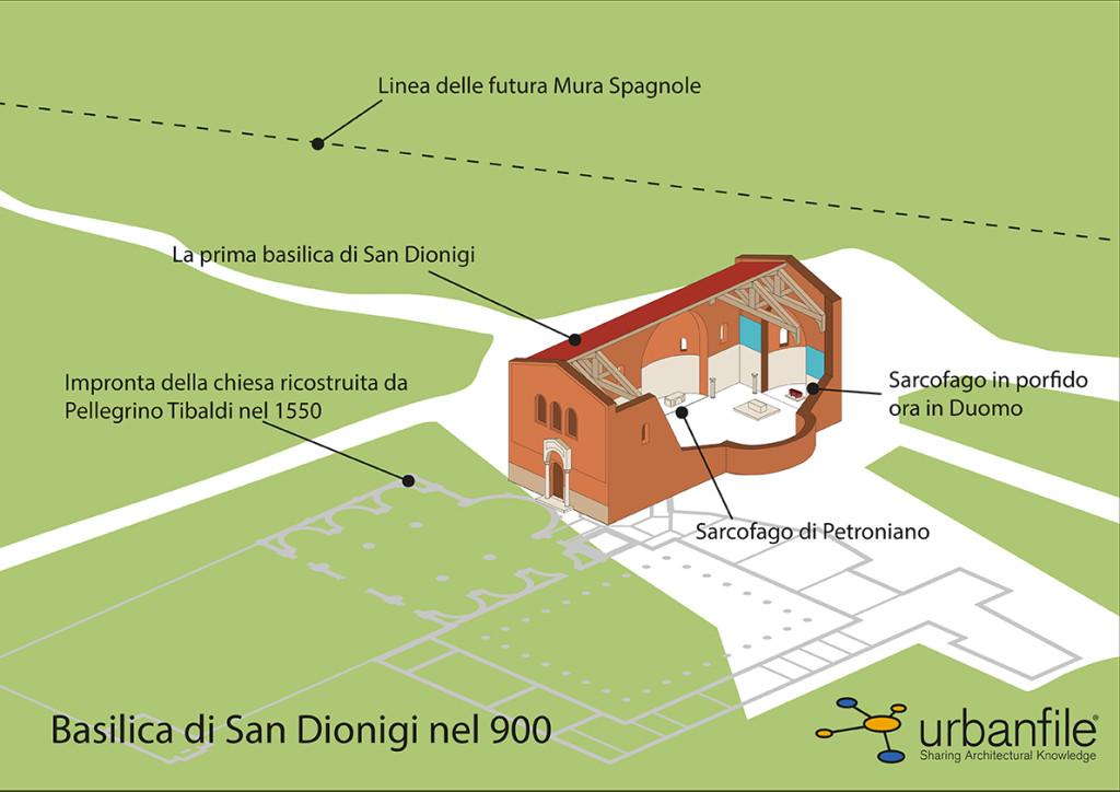 Basilica_di_San_Dionigi_900