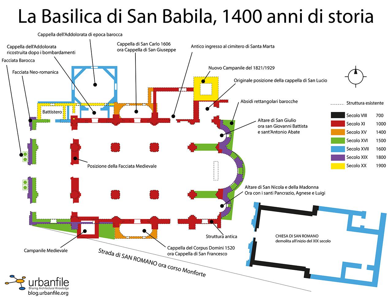 Milano zona san babila storia di una chiesa millenaria troppo modificata urbanfile blog - Elementi architettonici di una chiesa ...