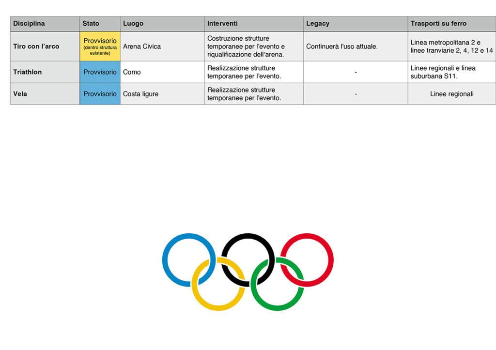 Microsoft Word - Tabella olimpica.docx