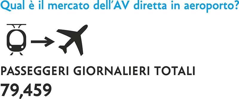 italia_aeroporti_5