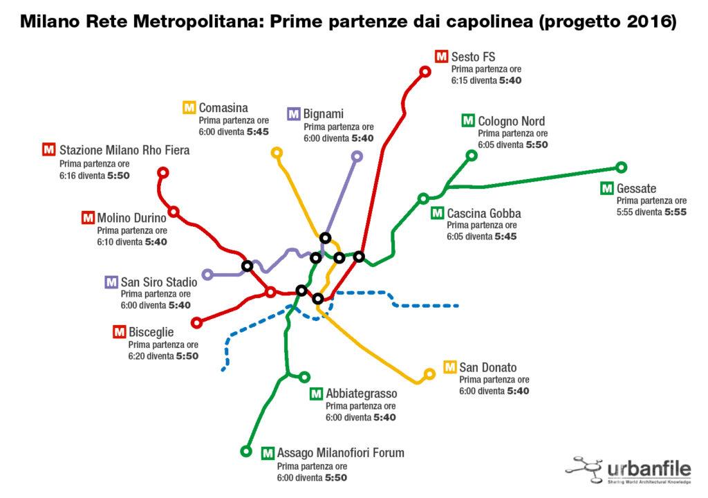 metropolitana_milanese_orari_partenze