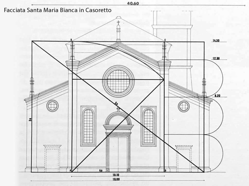 facciata_santa_maria_bianca_in_casoretto
