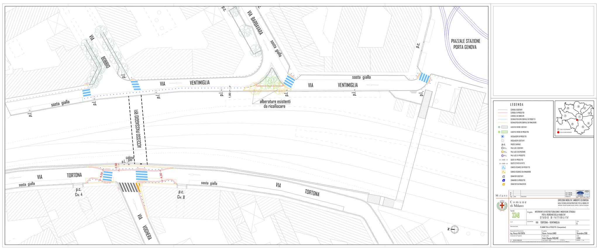 Milano porta genova ecco il corridoio sulla ferrovia for Tortona milano