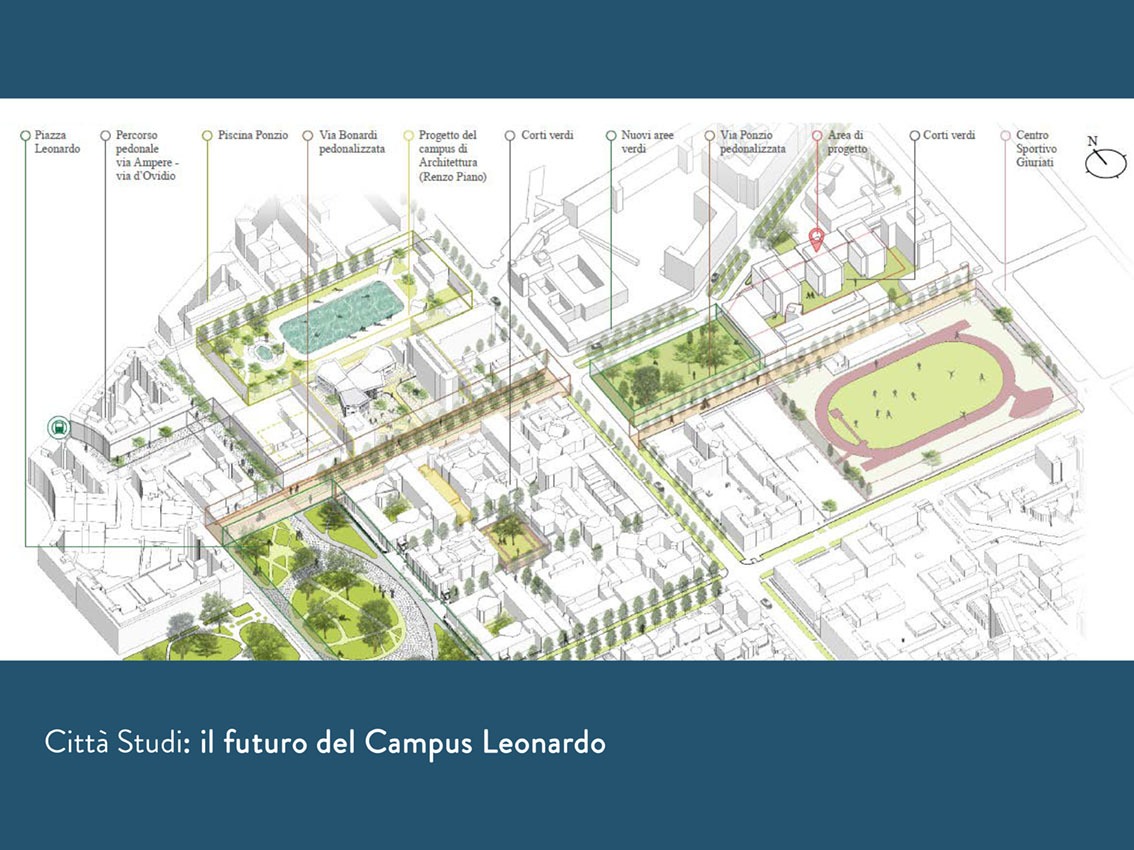 Milano citt studi progetti in corso e futuri al for Studi di architettura roma